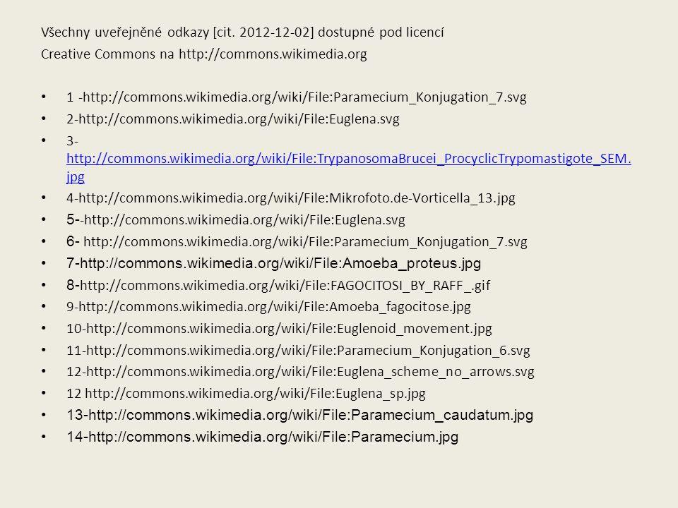 Všechny uveřejněné odkazy [cit. 2012-12-02] dostupné pod licencí